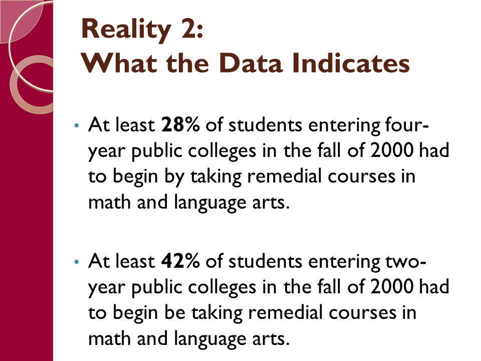 Reality 3: The Great Disparity in Curriculum & Assessments The Proficiency Illusion