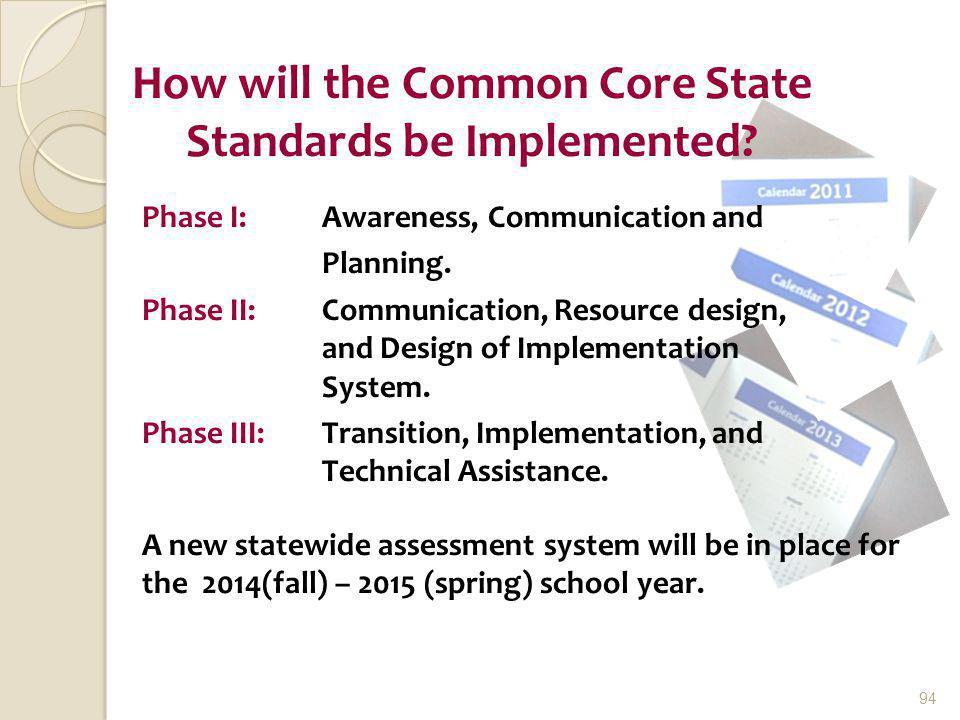 94 Phase I: Awareness, Communication and Planning. Phase II: Communication, Resource design, and Design of Implementation System. Phase III: Transitio