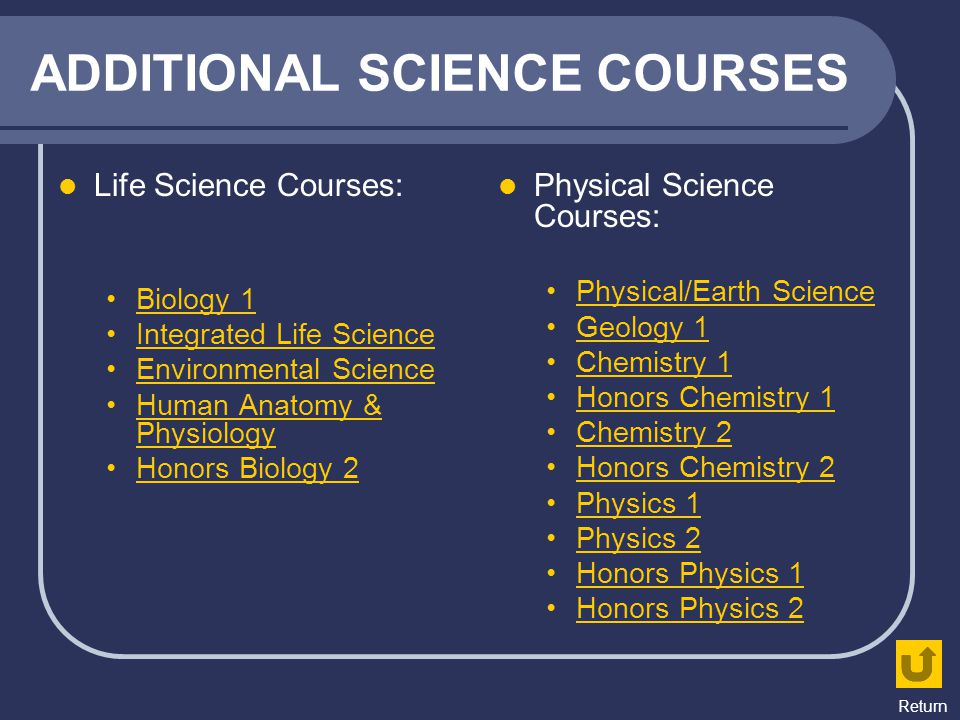 ADDITIONAL SCIENCE COURSES Life Science Courses: Biology 1 Integrated Life Science Environmental Science Human Anatomy & PhysiologyHuman Anatomy & Phy