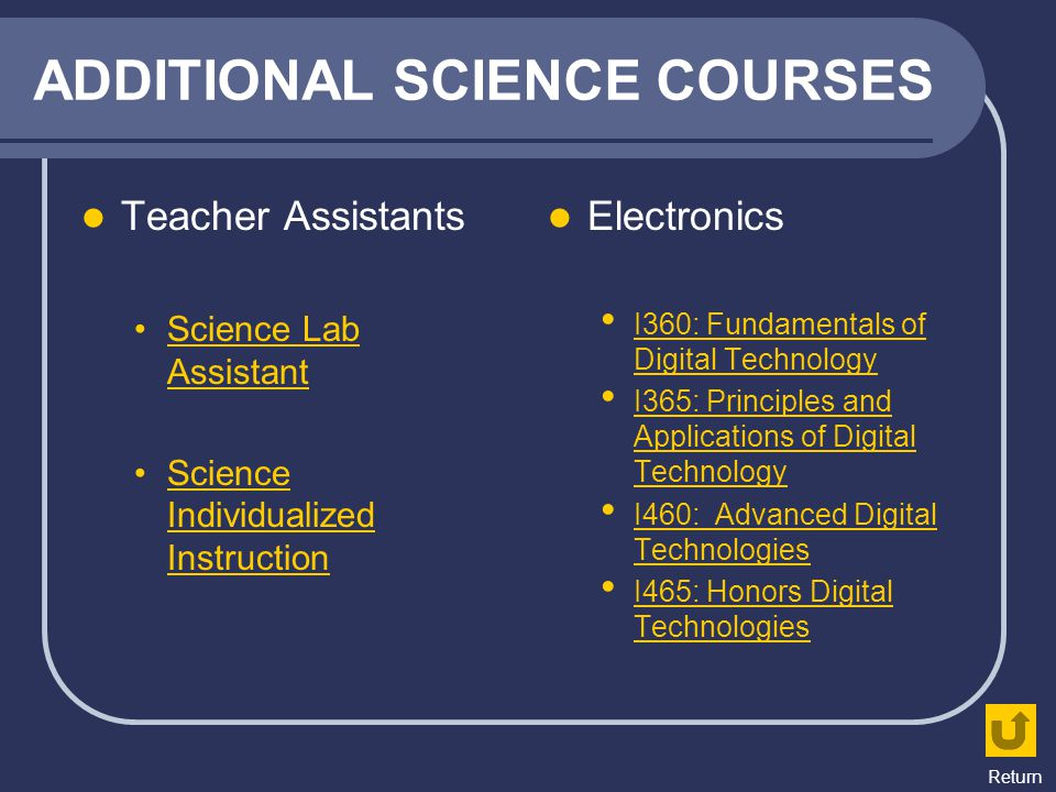 ADDITIONAL SCIENCE COURSES Teacher Assistants Science Lab AssistantScience Lab Assistant Science Individualized InstructionScience Individualized Inst