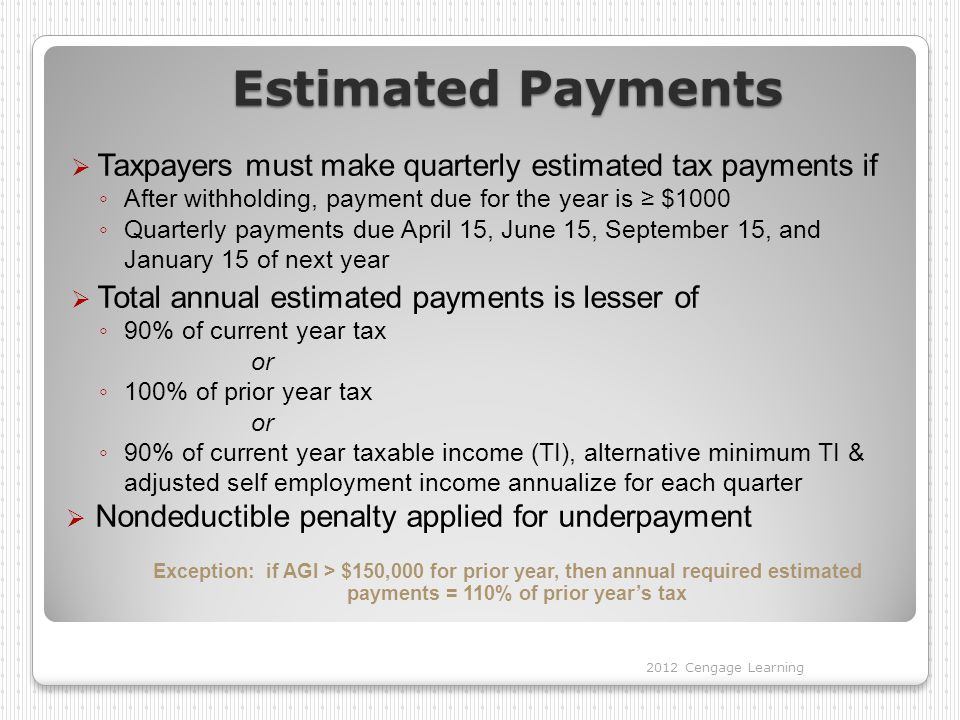 Estimated Payments  Taxpayers must make quarterly estimated tax payments if ◦ After withholding, payment due for the year is ≥ $1000 ◦ Quarterly payments due April 15, June 15, September 15, and January 15 of next year  Total annual estimated payments is lesser of ◦ 90% of current year tax or ◦ 100% of prior year tax or ◦ 90% of current year taxable income (TI), alternative minimum TI & adjusted self employment income annualize for each quarter  Nondeductible penalty applied for underpayment Exception: if AGI > $150,000 for prior year, then annual required estimated payments = 110% of prior year's tax 2012 Cengage Learning