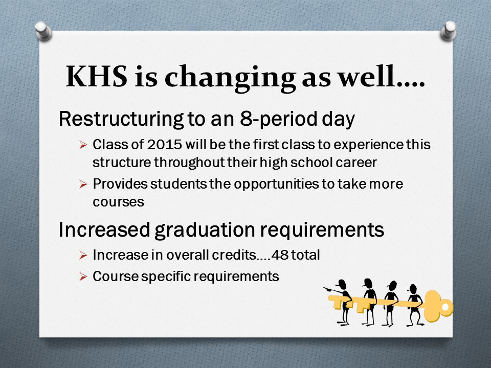 KHS is changing as well…. Restructuring to an 8-period day  Class of 2015 will be the first class to experience this structure throughout their high