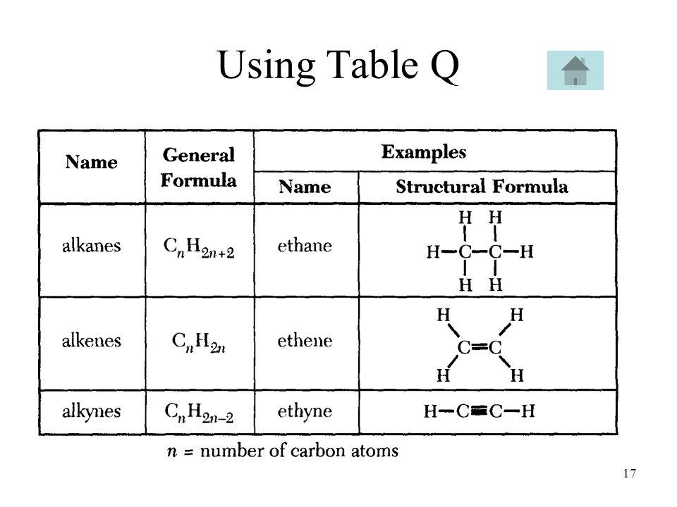 17 Using Table Q