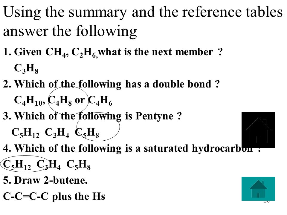 20 Using the summary and the reference tables answer the following 1.