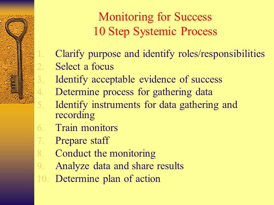 Now that we know  WHAT monitoring is and is not…  WHY monitoring is important to student achievement…. The next question is: HOW HOW do we begin the