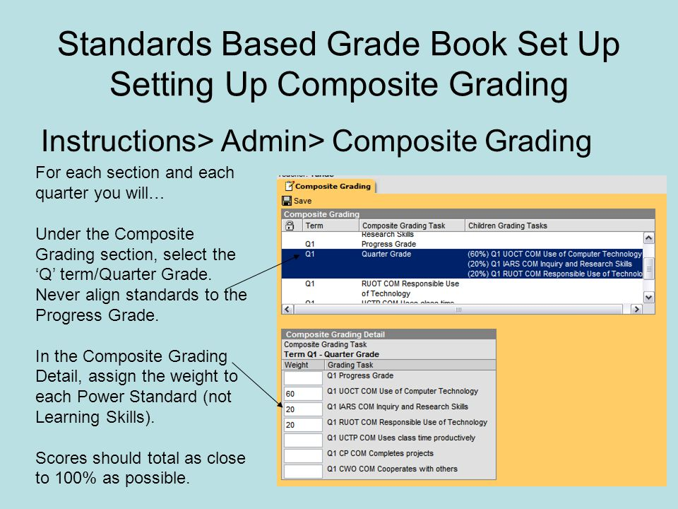 Standards Based Grade Book Set Up Setting Up Composite Grading Instructions> Admin> Composite Grading For each section and each quarter you will… Under the Composite Grading section, select the 'Q' term/Quarter Grade.