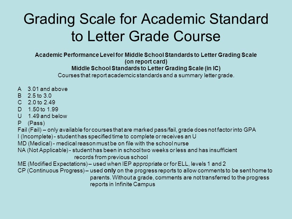 Grading Scale for Academic Standard to Letter Grade Course Academic Performance Level for Middle School Standards to Letter Grading Scale (on report card) Middle School Standards to Letter Grading Scale (in IC) Courses that report academcic standards and a summary letter grade.