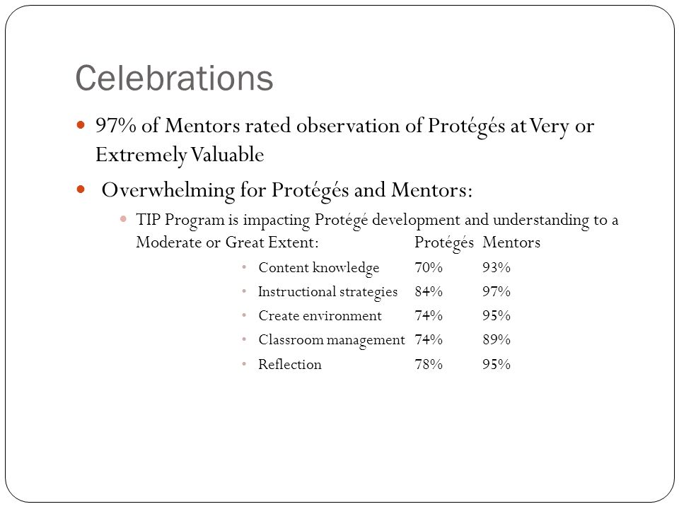 Celebrations 97% of Mentors rated observation of Protégés at Very or Extremely Valuable Overwhelming for Protégés and Mentors: TIP Program is impactin