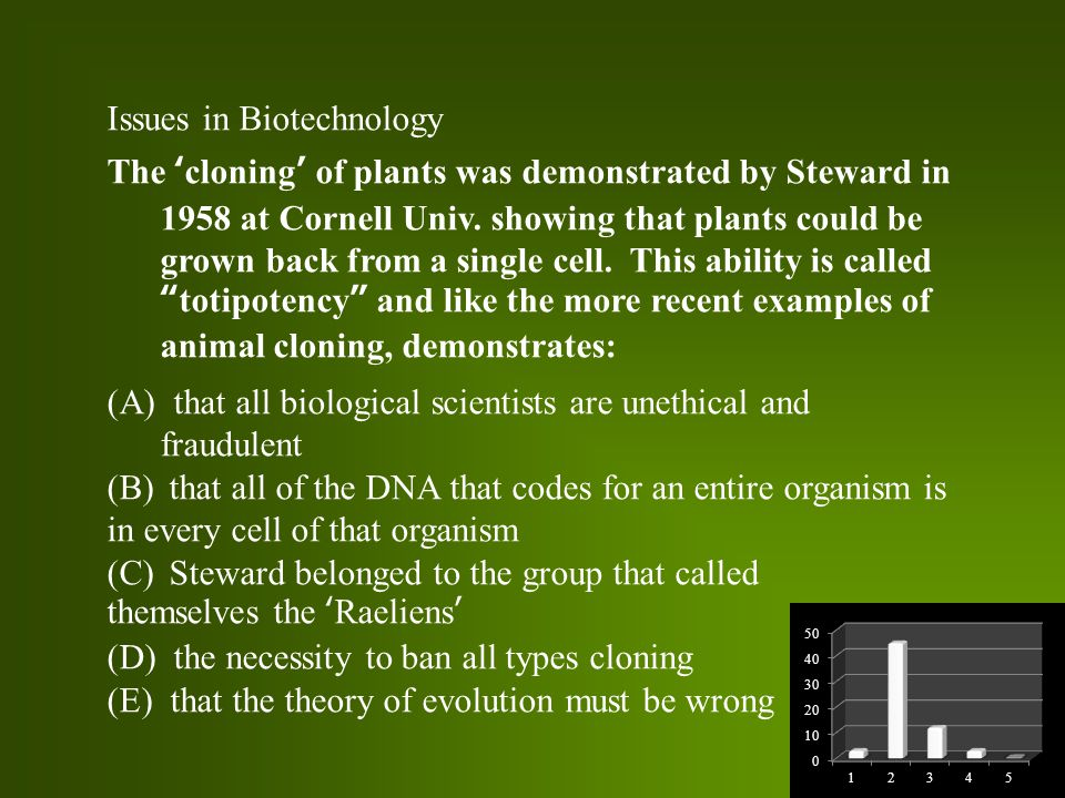 Issues in Biotechnology The 'cloning' of plants was demonstrated by Steward in 1958 at Cornell Univ.