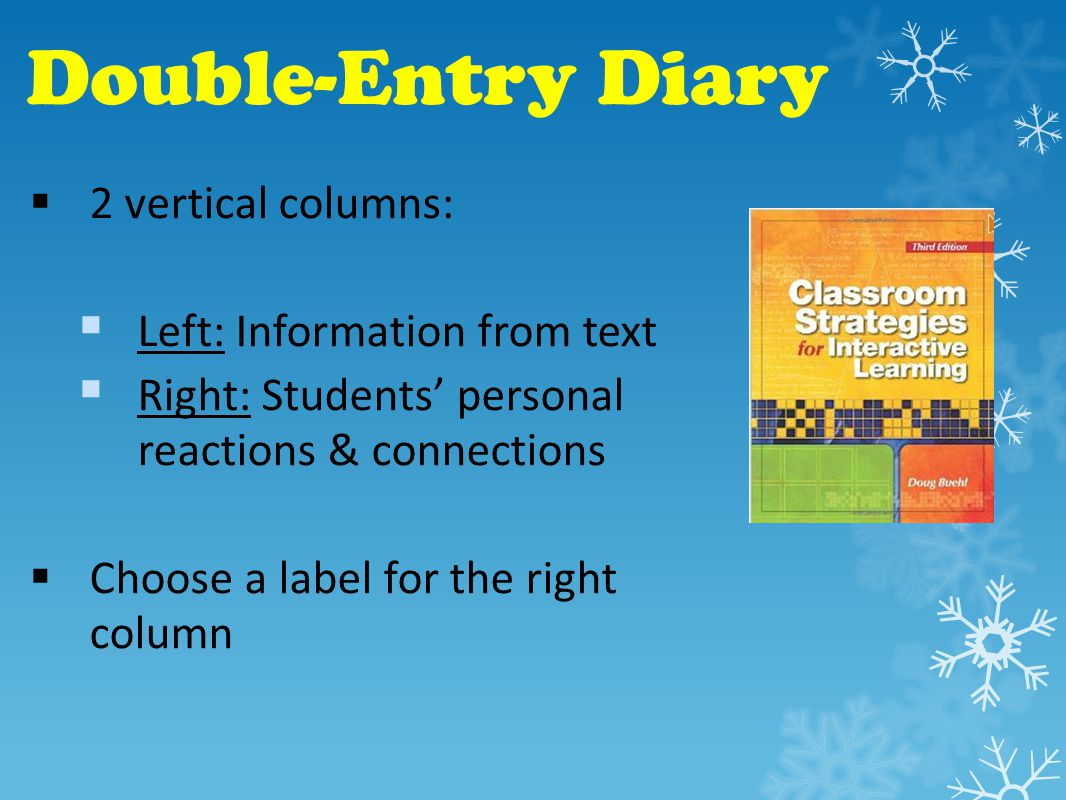 Double-Entry Diary  2 vertical columns:  Left: Information from text  Right: Students' personal reactions & connections  Choose a label for the right column