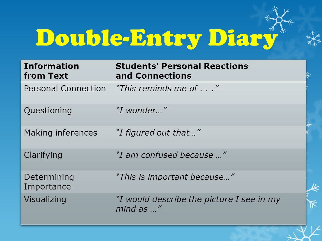 Double-Entry Diary