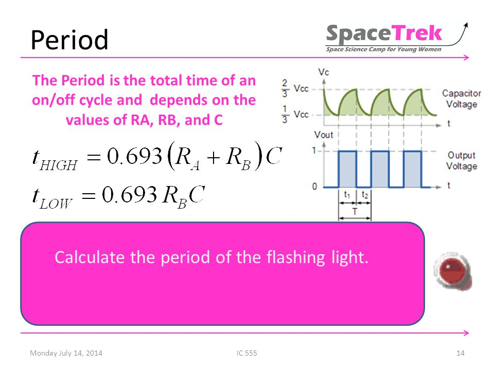 Period The Period is the total time of an on/off cycle and depends on the values of RA, RB, and C Monday July 14, 2014IC 55514 Calculate the period of the flashing light.
