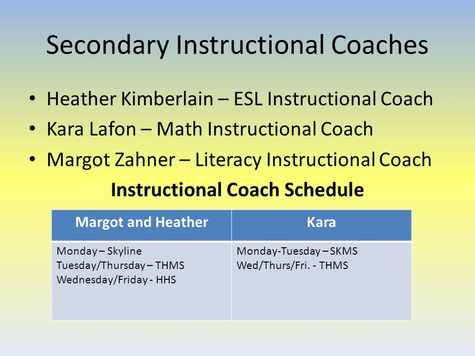 Secondary Instructional Coaches Heather Kimberlain – ESL Instructional Coach Kara Lafon – Math Instructional Coach Margot Zahner – Literacy Instructio