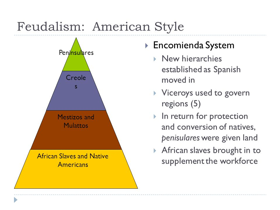 Feudalism: American Style Creole s Mestizos and Mulattos African Slaves and Native Americans  Encomienda System  New hierarchies established as Spanish moved in  Viceroys used to govern regions (5)  In return for protection and conversion of natives, penisulares were given land  African slaves brought in to supplement the workforce Peninsulares