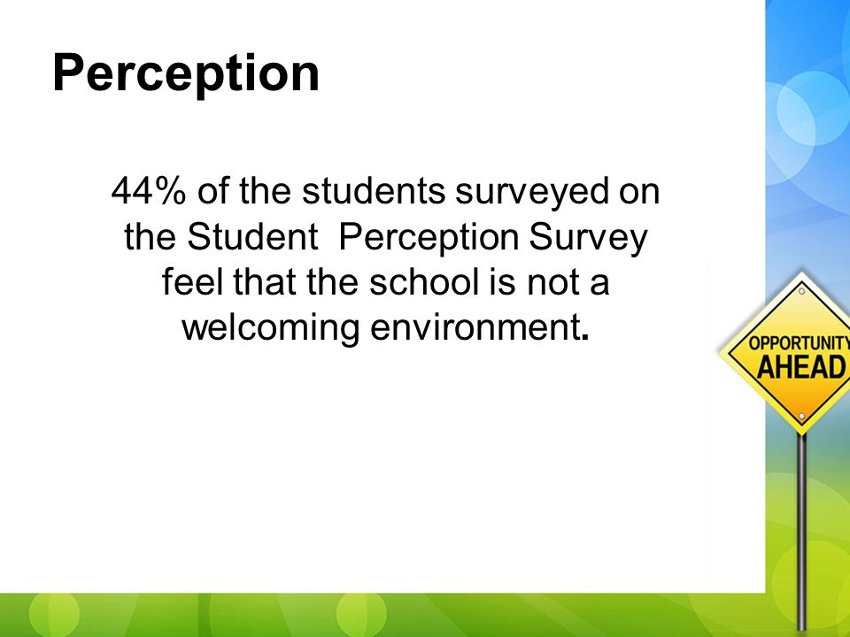 Perception 44% of the students surveyed on the Student Perception Survey feel that the school is not a welcoming environment.