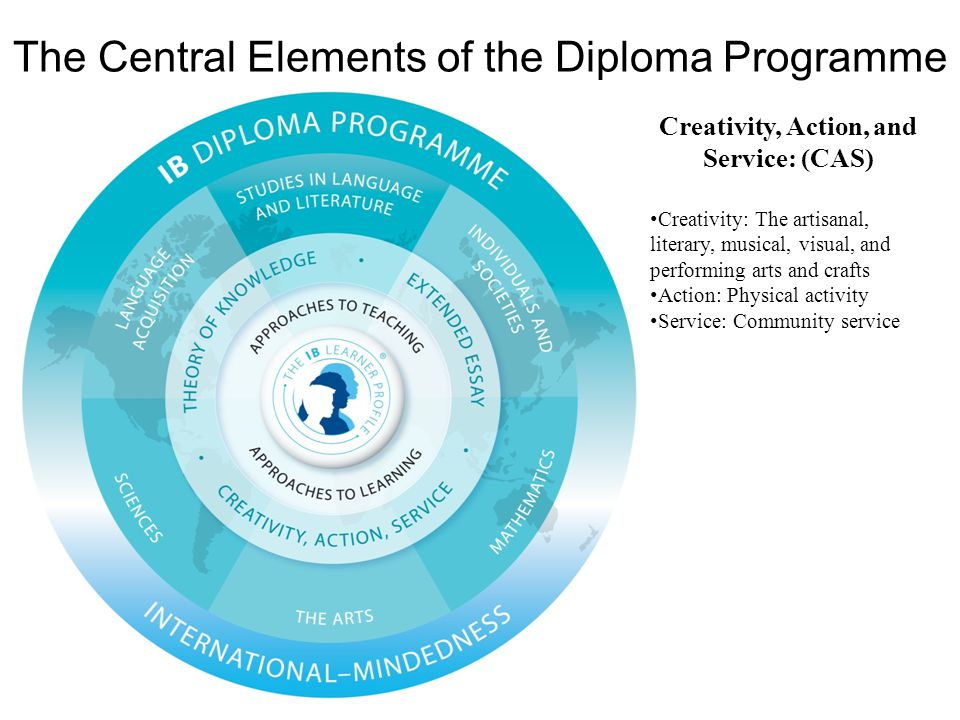 The Central Elements of the Diploma Programme Creativity, Action, and Service: (CAS) Creativity: The artisanal, literary, musical, visual, and perform