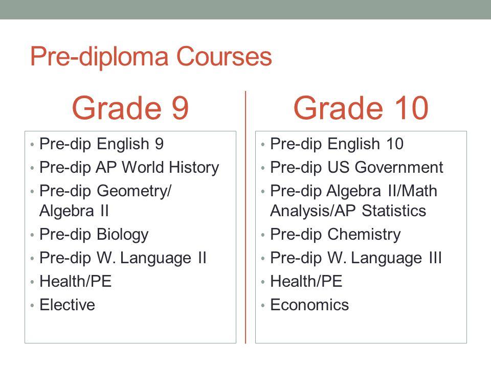 Pre-diploma Courses Grade 9 Pre-dip English 9 Pre-dip AP World History Pre-dip Geometry/ Algebra II Pre-dip Biology Pre-dip W. Language II Health/PE E