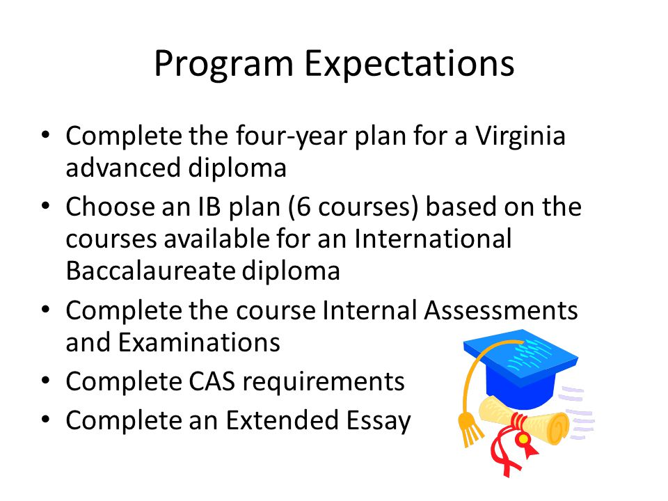 Program Expectations Complete the four-year plan for a Virginia advanced diploma Choose an IB plan (6 courses) based on the courses available for an I