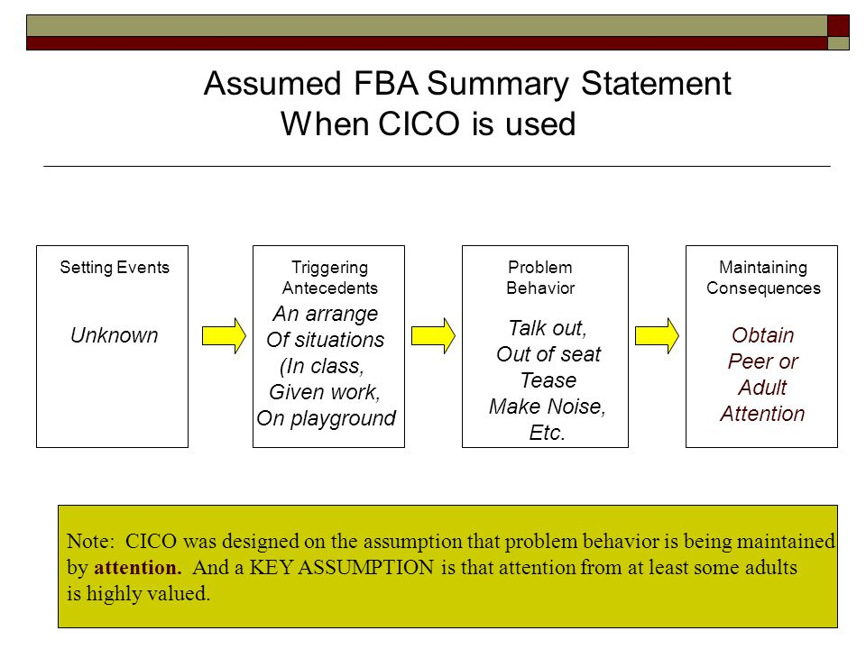 Setting EventsTriggering Antecedents Maintaining Consequences Problem Behavior Assumed FBA Summary Statement When CICO is used Unknown An arrange Of situations (In class, Given work, On playground Talk out, Out of seat Tease Make Noise, Etc.