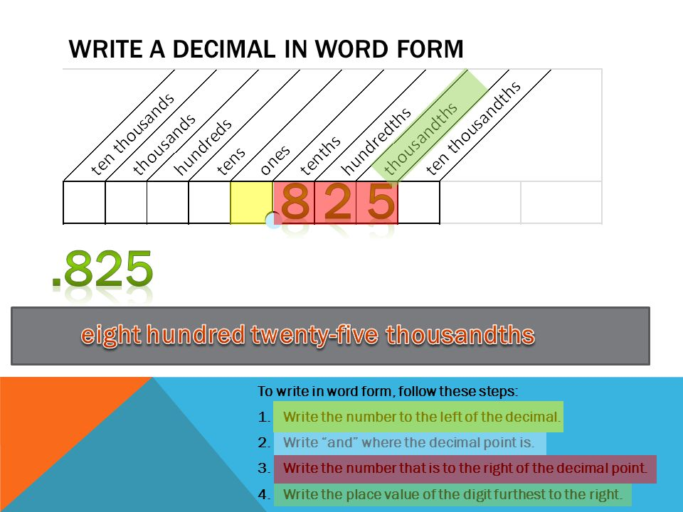 WRITE A DECIMAL IN WORD FORM To write in word form, follow these steps: 1.Write the number to the left of the decimal.
