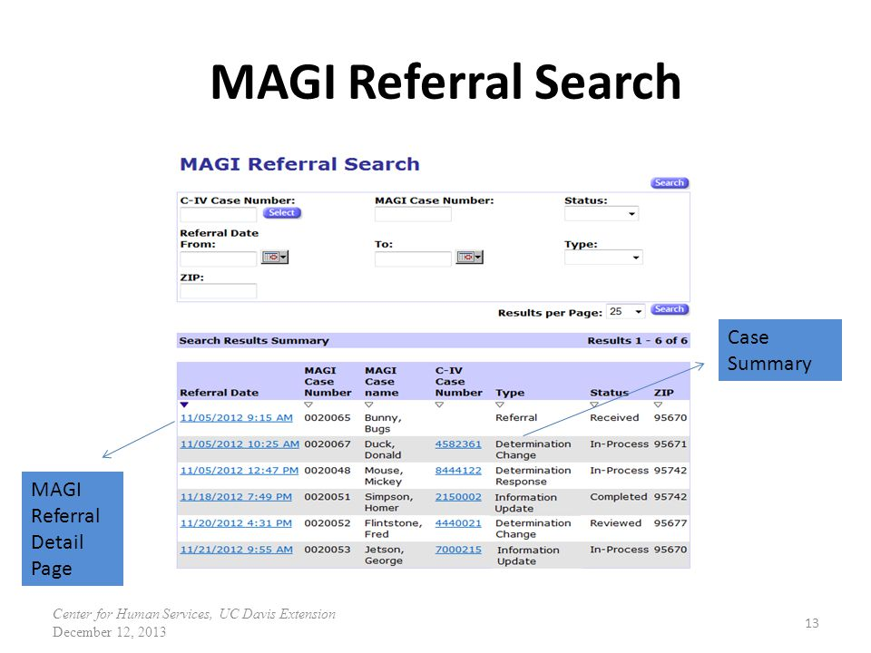 MAGI Referral Search 13 Case Summary MAGI Referral Detail Page Center for Human Services, UC Davis Extension December 12, 2013