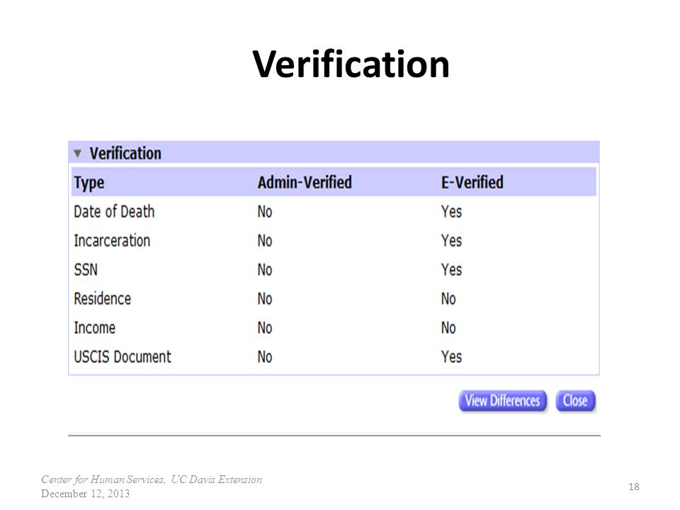 Verification 18 Center for Human Services, UC Davis Extension December 12, 2013