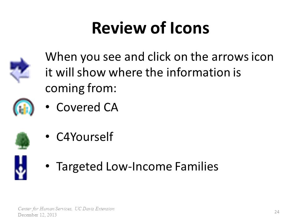 Review of Icons When you see and click on the arrows icon it will show where the information is coming from: Covered CA C4Yourself Targeted Low-Income Families 24 Center for Human Services, UC Davis Extension December 12, 2013