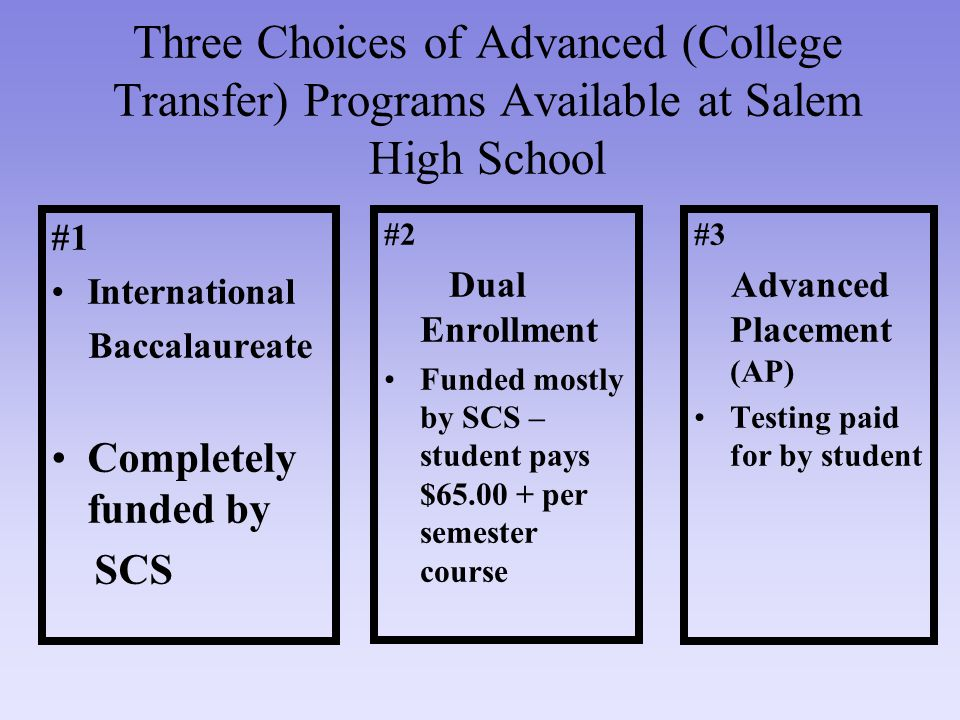 Three Choices of Advanced (College Transfer) Programs Available at Salem High School #1 International Baccalaureate Completely funded by SCS #3 Advanced Placement (AP) Testing paid for by student #2 Dual Enrollment Funded mostly by SCS – student pays $65.00 + per semester course