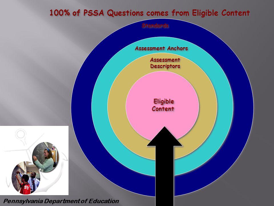 Pennsylvania Department of Education  Sharing Kirkbride Website PSSA Documents