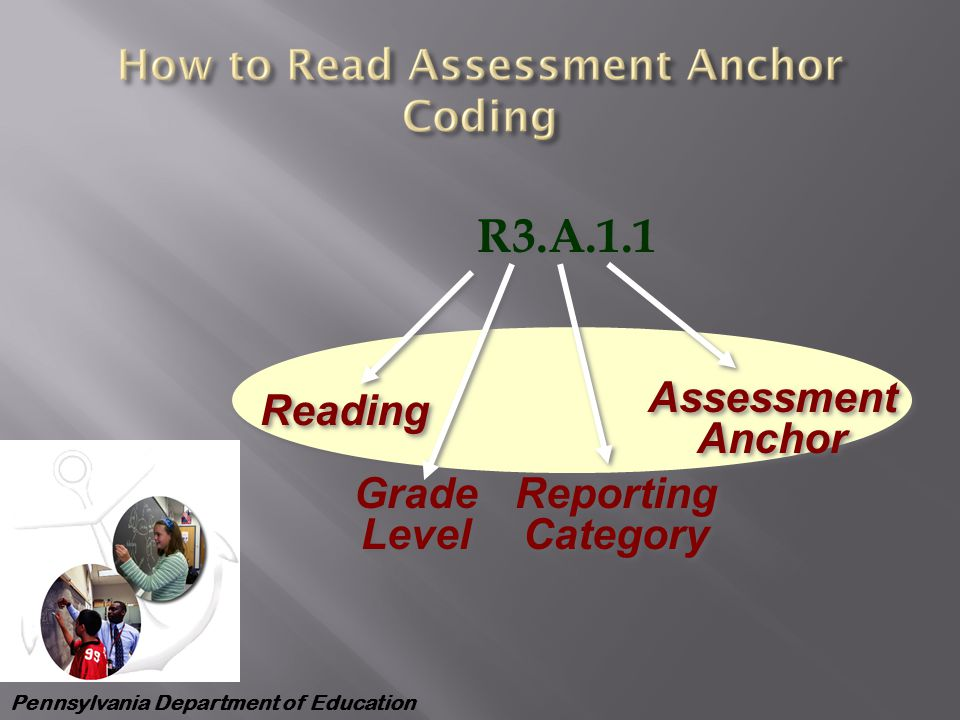 Pennsylvania Department of Education R3.A.1.1 Reading Grade Level Reporting Category Assessment Anchor Assessment Anchor