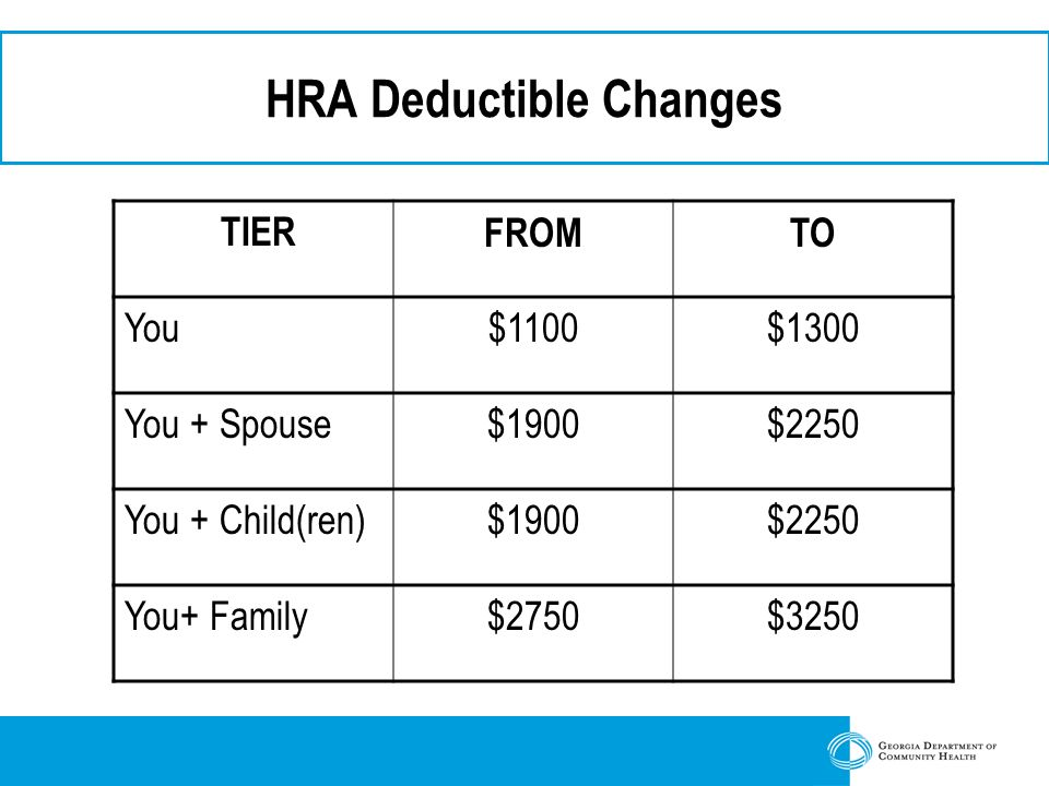 HRA Deductible Changes TIERFROMTO You$1100$1300 You + Spouse$1900$2250 You + Child(ren)$1900$2250 You+ Family$2750$3250