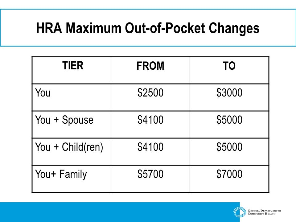 HRA Maximum Out-of-Pocket Changes TIERFROMTO You$2500$3000 You + Spouse$4100$5000 You + Child(ren)$4100$5000 You+ Family$5700$7000