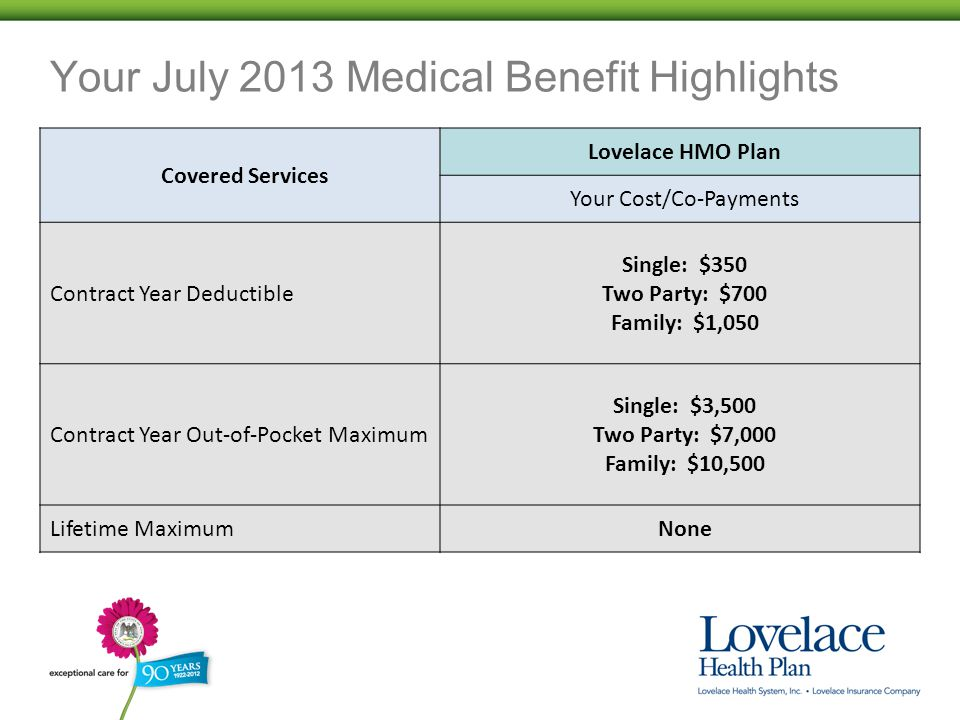 Your July 2013 Medical Benefit Highlights Covered Services Lovelace HMO Plan Your Cost/Co-Payments Contract Year Deductible Single: $350 Two Party: $700 Family: $1,050 Contract Year Out-of-Pocket Maximum Single: $3,500 Two Party: $7,000 Family: $10,500 Lifetime MaximumNone