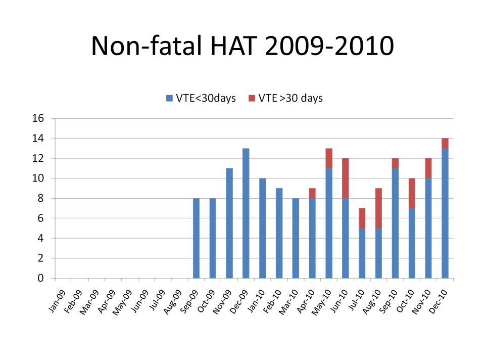 Non-fatal HAT 2009-2010