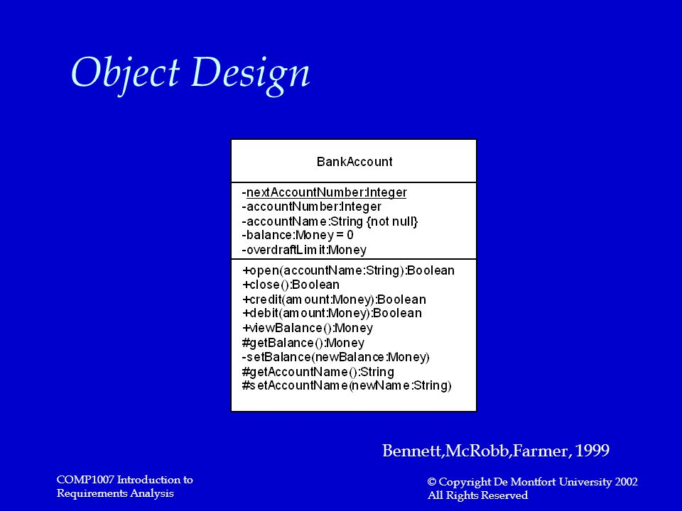 COMP1007 Introduction to Requirements Analysis © Copyright De Montfort University 2002 All Rights Reserved Object Design Bennett,McRobb,Farmer, 1999