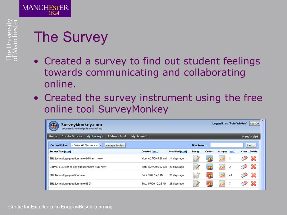 The Survey Created a survey to find out student feelings towards communicating and collaborating online.