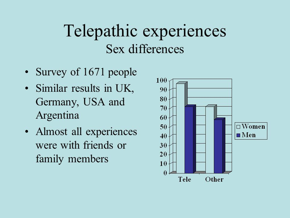 Telepathic experiences Sex differences Survey of 1671 people Similar results in UK, Germany, USA and Argentina Almost all experiences were with friends or family members