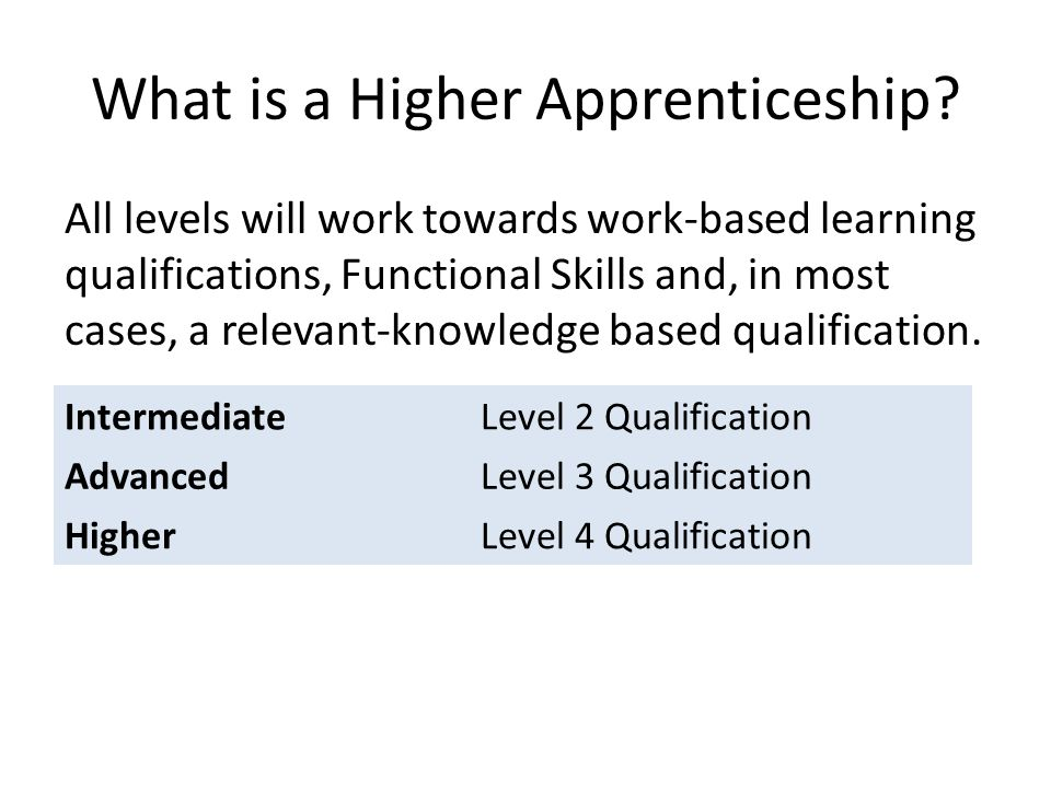 What is a Higher Apprenticeship.