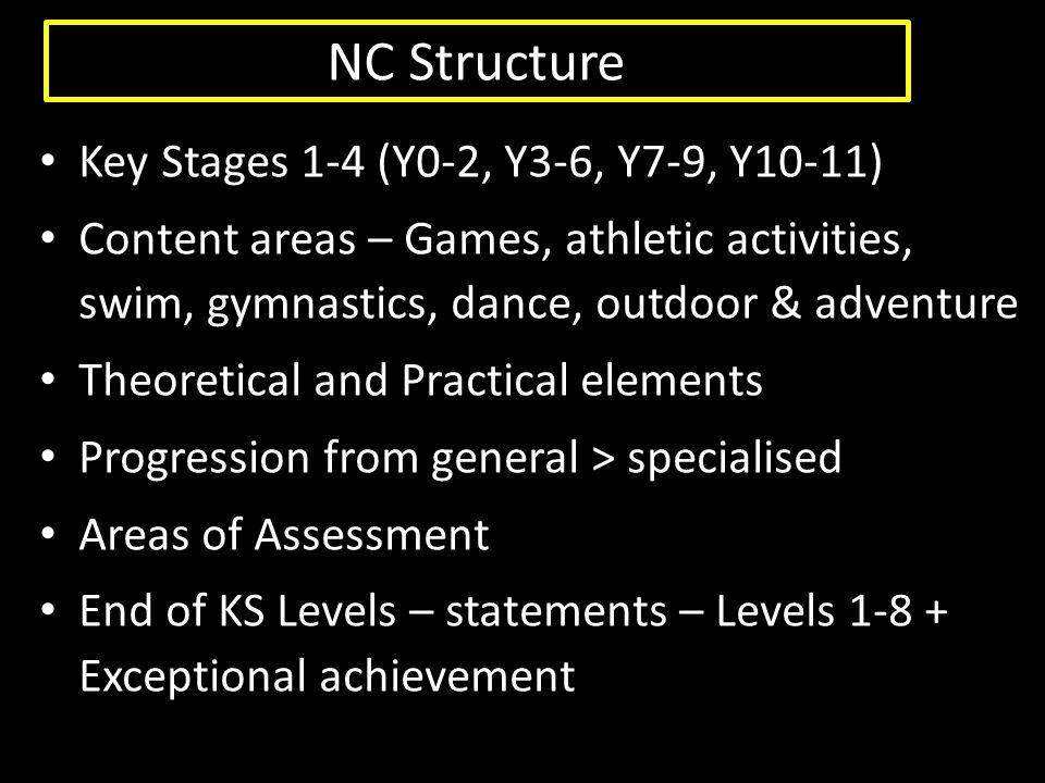 NC Structure Key Stages 1-4 (Y0-2, Y3-6, Y7-9, Y10-11) Content areas – Games, athletic activities, swim, gymnastics, dance, outdoor & adventure Theore