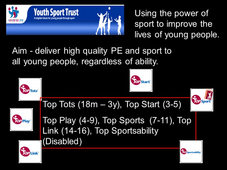 Aim - deliver high quality PE and sport to all young people, regardless of ability. Using the power of sport to improve the lives of young people. Top