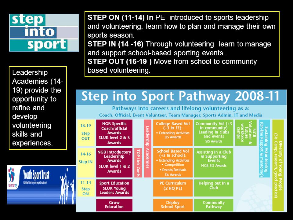 STEP ON (11-14) In PE introduced to sports leadership and volunteering, learn how to plan and manage their own sports season. STEP IN (14 -16) Through