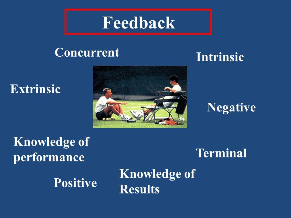 Perception Acquiring, selecting, interpreting, and organising sensory information Involves D C R – Detection Comparison Recognition Short-term memory Long-term memory Perception Sensory Input Acquiring and selecting Interpreting and organising D C R