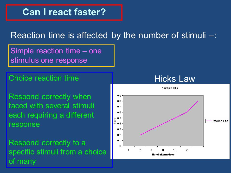 Movement Time Reaction Time Response Time time between onset of stimulus and initiation of response time from the initiation of the first movement to the end of the movement from the onset of the stimulus to the completion of the response action or movement (Reaction Time + Movement Time) Reaction Movement Response Jan04Q4 Ans