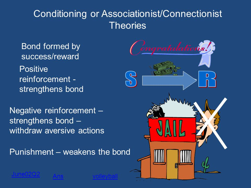 Making a connection between a stimulus and a response Operant Conditioning or Associationist/Connectionist Theories June03Q5 Associating a stimulus wi