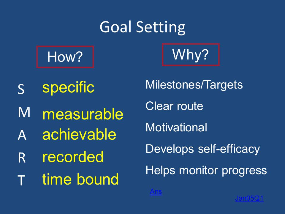 Types of goals Outcome goals – relates to end result More unpredictable, less controlled, chose easy win/lose situations, lose motivation quickly Perf