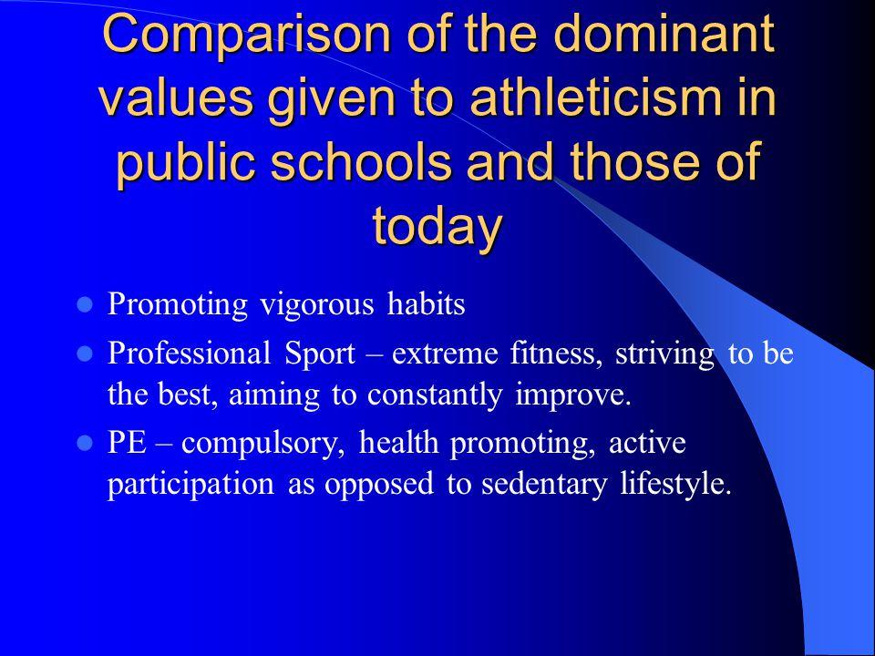 Characteristics of Rational Recreation.