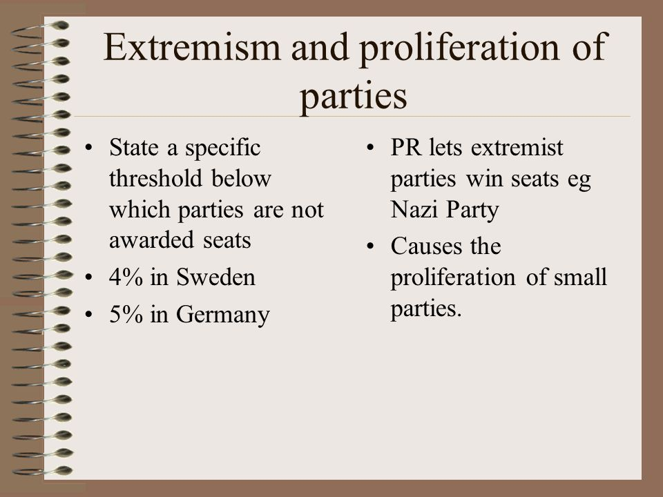 Extremism and proliferation of parties State a specific threshold below which parties are not awarded seats 4% in Sweden 5% in Germany PR lets extremist parties win seats eg Nazi Party Causes the proliferation of small parties.