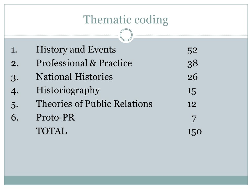 Thematic coding 1.History and Events 52 2.Professional & Practice 38 3.National Histories 26 4.Historiography 15 5.Theories of Public Relations 12 6.Proto-PR 7 TOTAL150