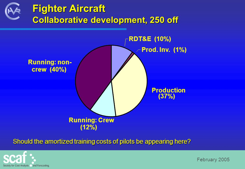 February 2005 Fighter Aircraft Collaborative development, 250 off Should the amortized training costs of pilots be appearing here.