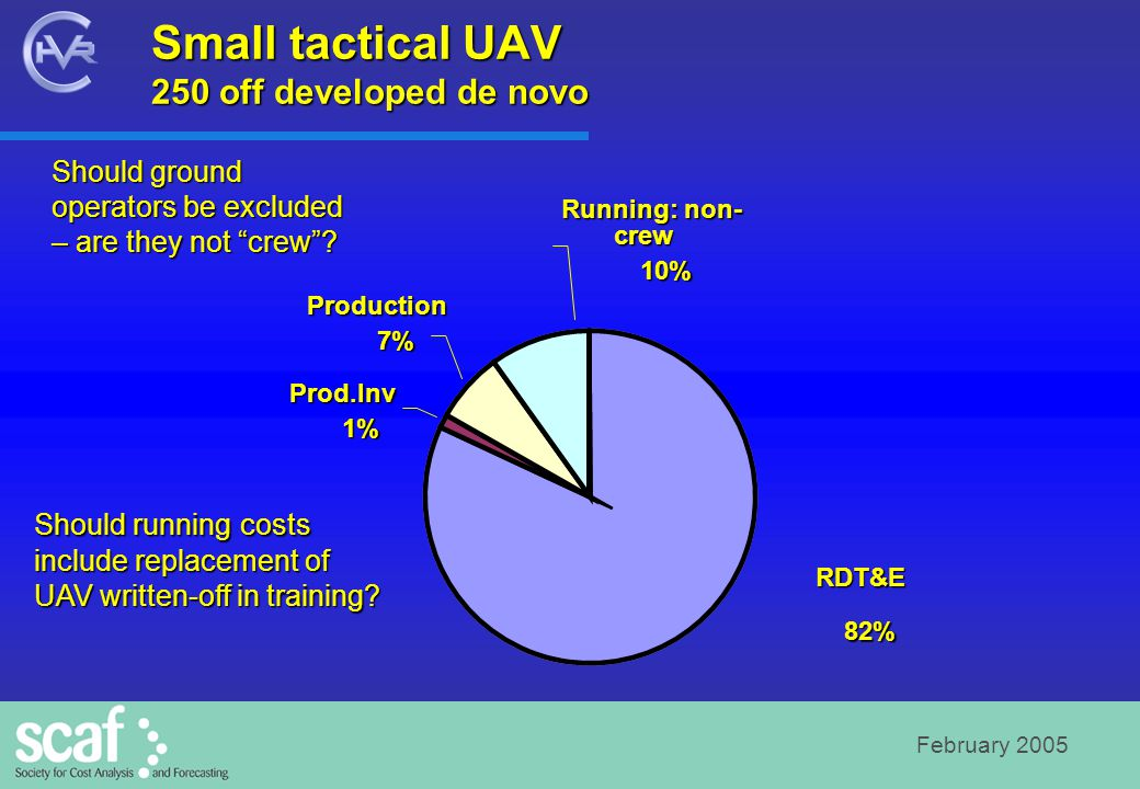 February 2005 Small tactical UAV 250 off developed de novo RDT&E82% Prod.Inv 1% Production 7% Running: non- crew 10% Should running costs include replacement of UAV written-off in training.